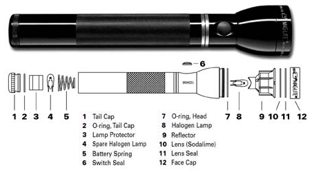 maglite rechargeable flashlights unlimited products rh flashlightsunlimited com Maglite Assembly Diagram mini maglite parts diagram